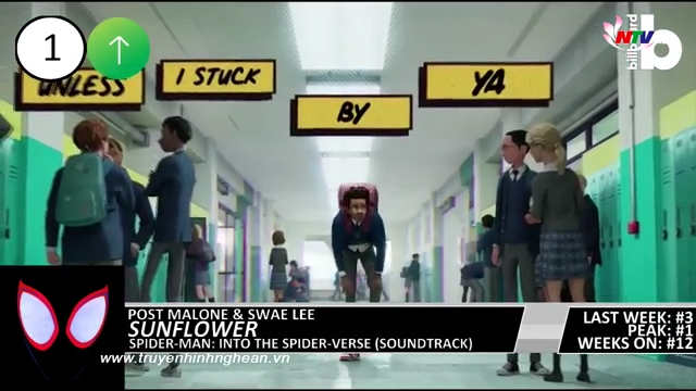 Music 360 NTV: Sunflower - Post Malone and Swae Lee