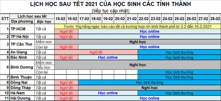 Lịch học của học sinh 11 tỉnh thành (tính đến 18h ngày 15-2)