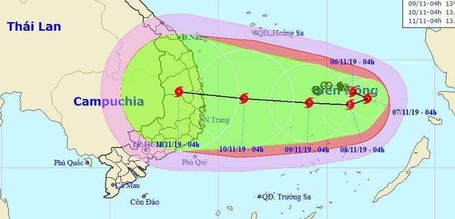 Hình ảnh dự báo đường đi của bão số 6 với hướng di chuyển phức tạp và cường độ liên tục mạnh lên. Ảnh: NCHMF.