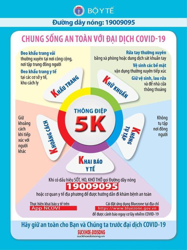 Thực hiện 5K để chung sống an toàn với đại dịch COVID-19