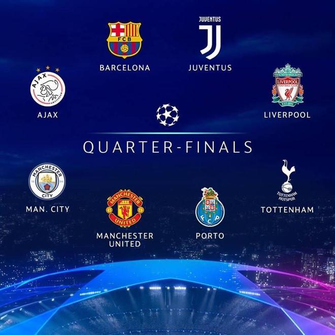 Liverpool và Barca là 2 CLB cuối cùng ghi tên mình vào vòng tứ kết Champions League mùa này. Ảnh: UEFA.