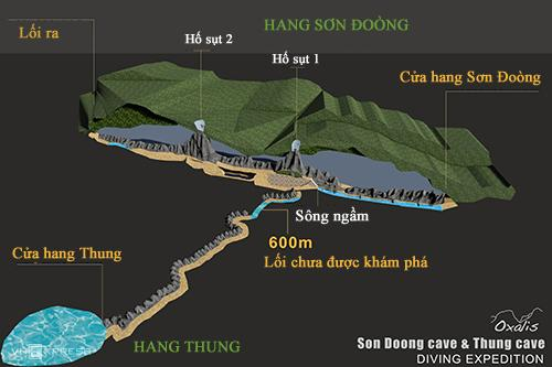 Bản đồ ban đầu mô tả quá trình lặn thám hiểm.