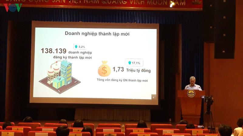 Họp báo công bố Sách trắng Hợp tác xã Việt Nam và Sách trắng Doanh nghiệp Việt Nam năm 2020.