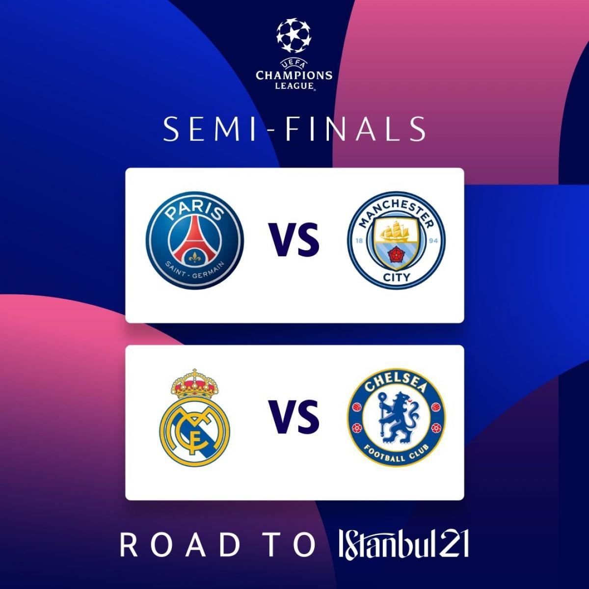 Các cặp bán kết Champions League 2020/2021.