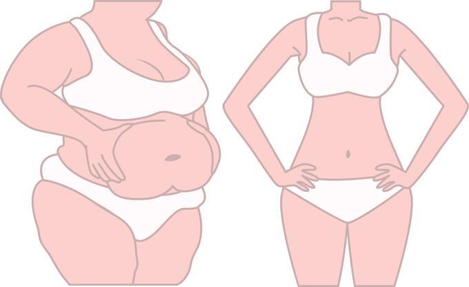 Tăng cân  Các độc tố có thể tác động xấu đến một số hormone trong cơ thể, bao gồm những chất có chức năng duy trì cân nặng.