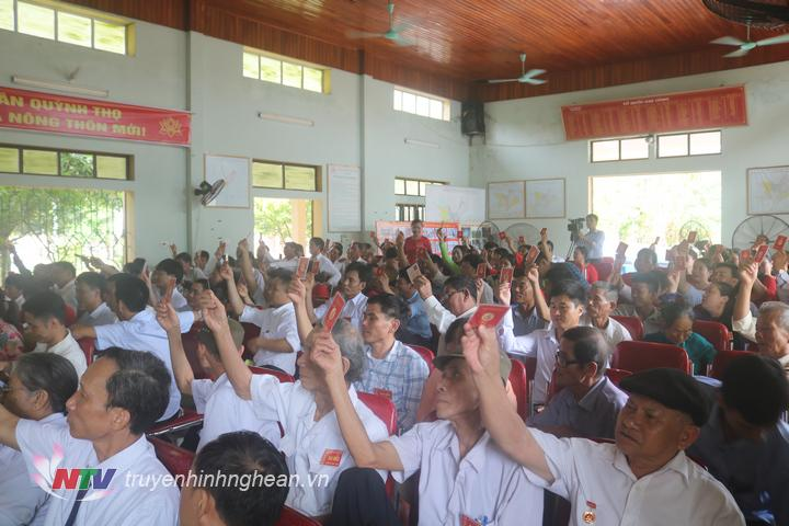 Các đảng viên biểu quyết thông qua Nghị quyết đại hội