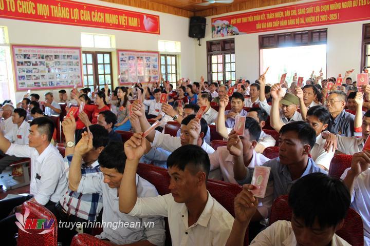 Các đại biểu thông qua Nghị quyết.