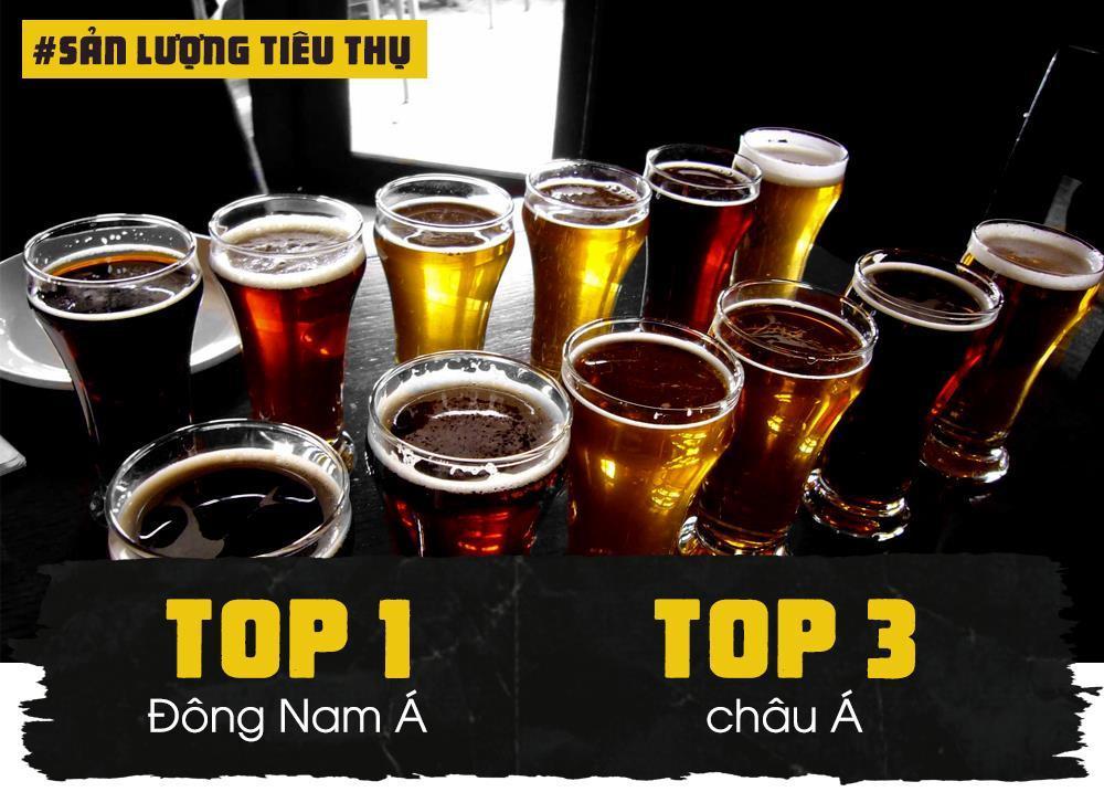 Theo báo cáo của Bộ Y tế, năm 2015, Việt Nam là nước tiêu thụ bia cao nhất Đông Nam Á và thứ 3 châu Á sau Nhật Bản, Trung Quốc. Việt Nam là quốc gia xếp thứ 15 trên thế giới về dân số, nhưng theo thống kê của Tổng công ty cổ phần Bia - Rượu - Nước giải khát Sài Gòn (Sabeco), nước ta hiện đã lọt nhóm 10 thị trường bia lớn nhất thế giới.