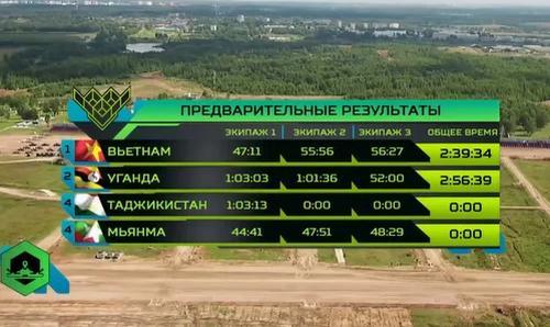 Kết quả lượt đấu đầu tiên của vòng bán kết nhóm 2 hôm 11/8.