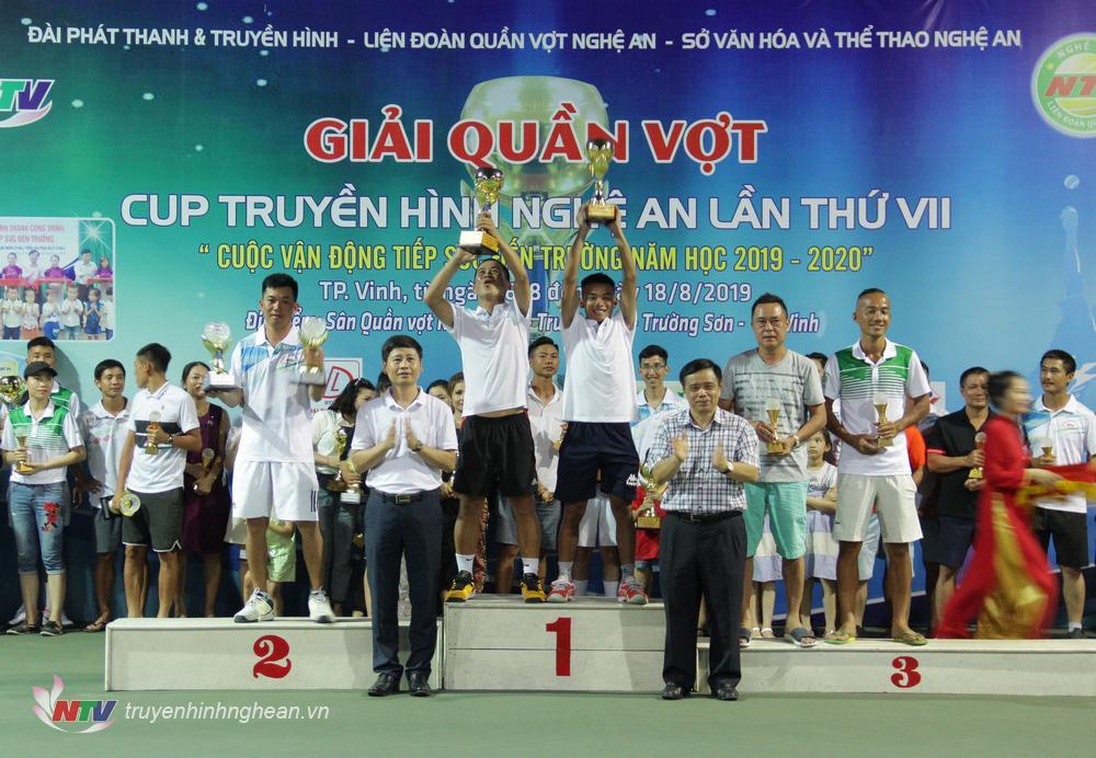Đ/c Huỳnh Thanh Điền -