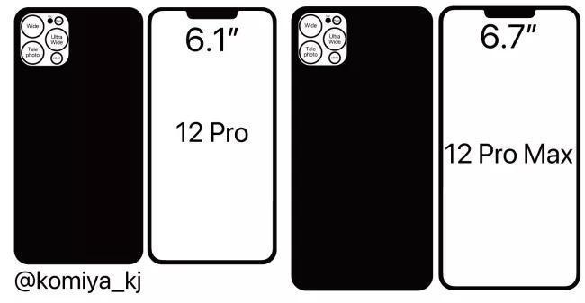 iPhone 12 Pro có kích thước 6,1 inch còn phiên bản Pro Max có kích thước 6,7 inch.