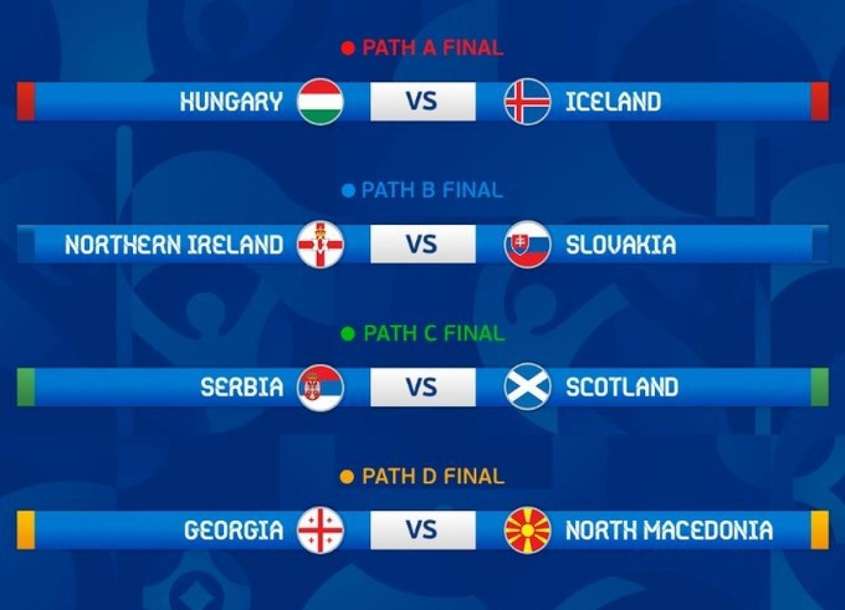 Lịch thi đấu chung kết của các bảng.