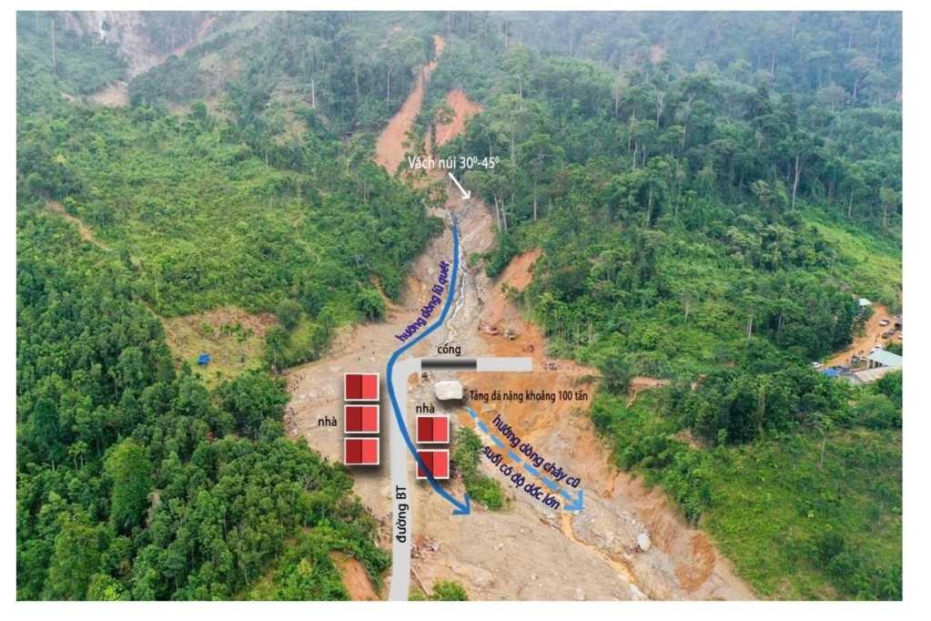Hiện trường vụ sạt lở đất tại thôn 1, xã Trà Leng, huyện Nam Trà My. Ảnh: Viện Khoa học thủy lợi miền Trung và Tây Nguyên