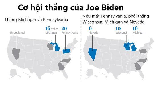 Kịch bản ông Biden trở thành tổng thống nếu thắng hoặc thua bang chiến trường Pennsylvania - Nguồn: The Guardian