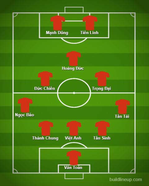 Đội hình 11 cầu thủ có chiều cao lý tưởng của U23 Việt Nam