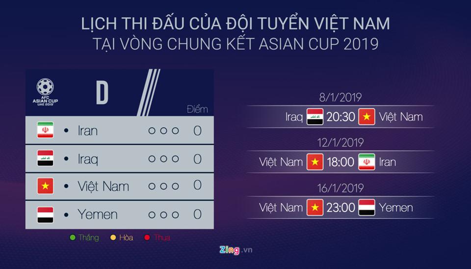 Lịch thi đấu của đội tuyển Việt Nam tại VCK Asian Cup 2019.