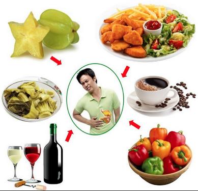 Những thực phẩm cần tránh khi bị đau dạ dày.