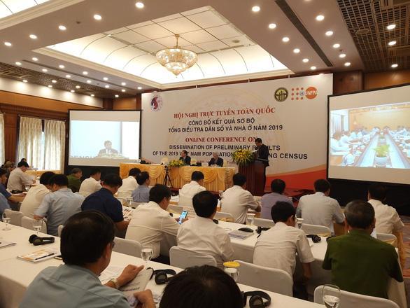 Bộ trưởng Kế hoạch - đầu tư Nguyễn Chí Dũng phát biểu tại hội nghị - Ảnh: ĐT
